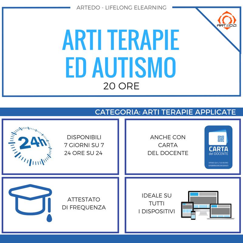 Arti Terapie e autismo